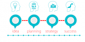 l'analisi strategica