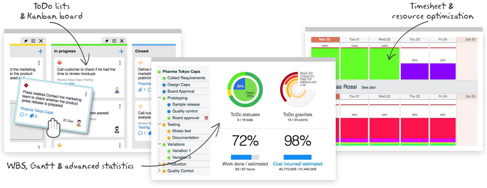 Twproject project management software