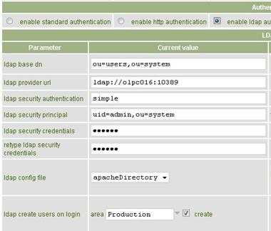 LDAP/Active Directory | Twproject support